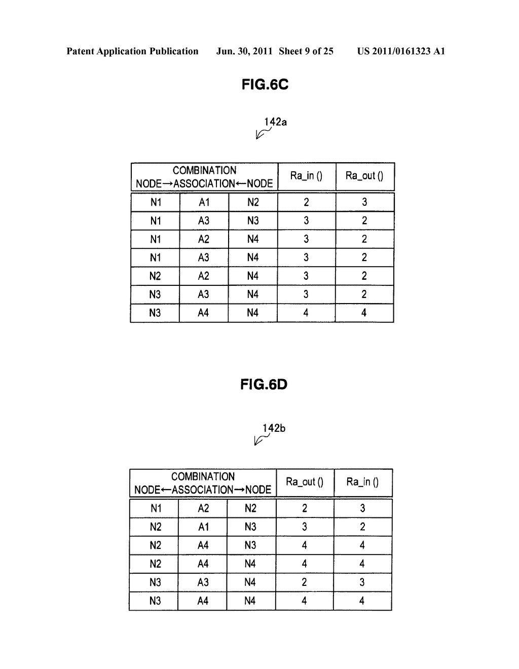 Information Processing Device, Method of Evaluating Degree of Association,     and Program - diagram, schematic, and image 10