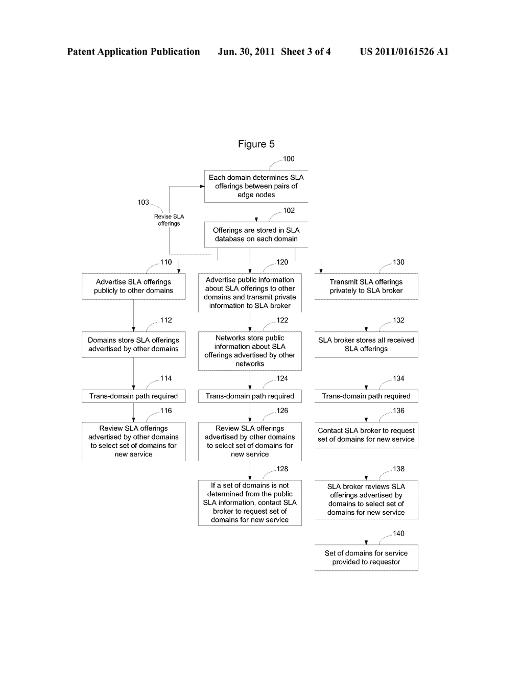 Method and Apparatus for Discovering, Negotiating, and Provisioning     End-to-End SLAS Between Multiple Service Provider Domains - diagram, schematic, and image 04