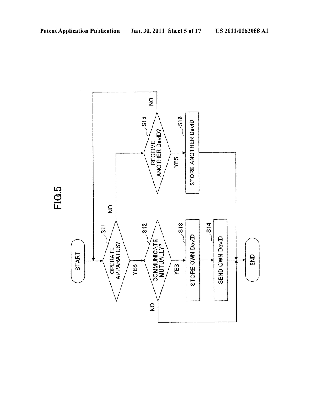 COMMUNICATION TERMINAL APPARATUS AND METHOD OF CONTROLLING FUNCTION - diagram, schematic, and image 06