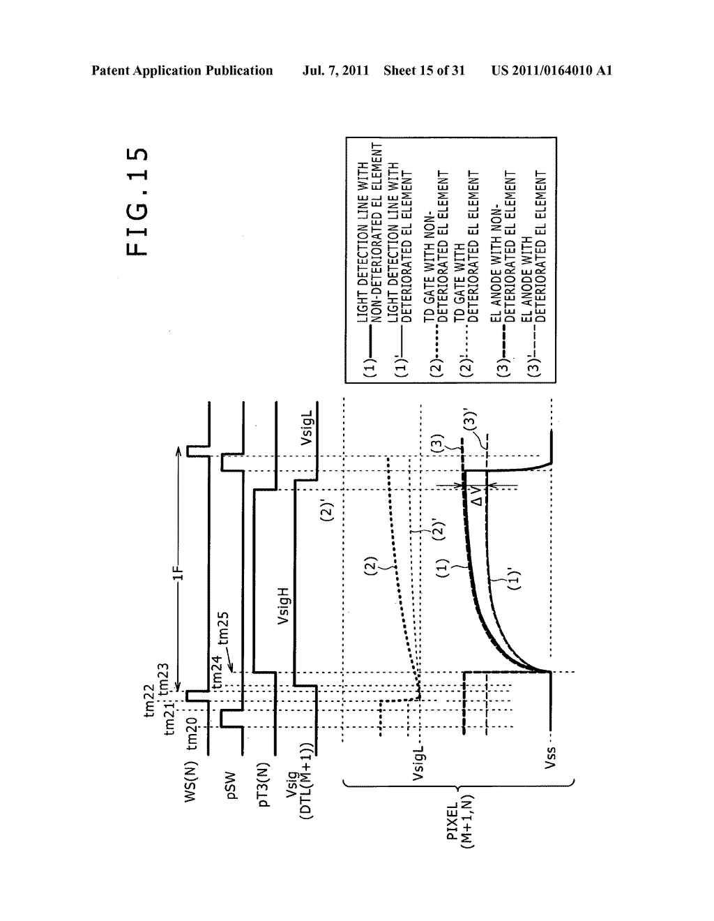 Display apparatus, light detection method and electronic apparatus - diagram, schematic, and image 16
