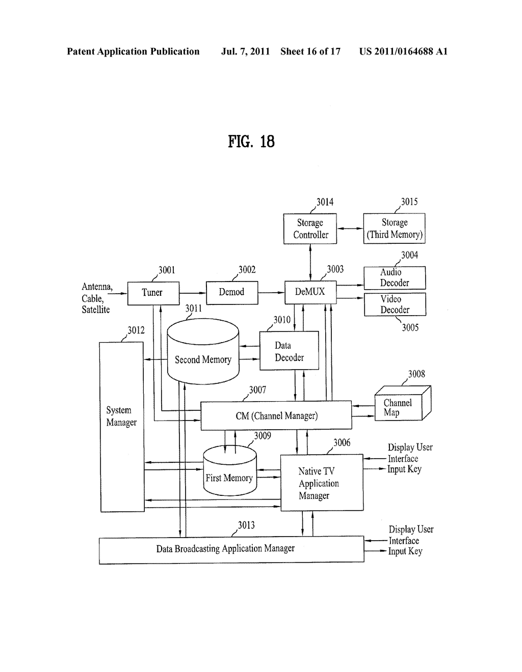 DTV TRANSMITTING SYSTEM AND RECEIVING SYSTEM AND METHOD OF PROCESSING     BROADCAST SIGNAL - diagram, schematic, and image 17