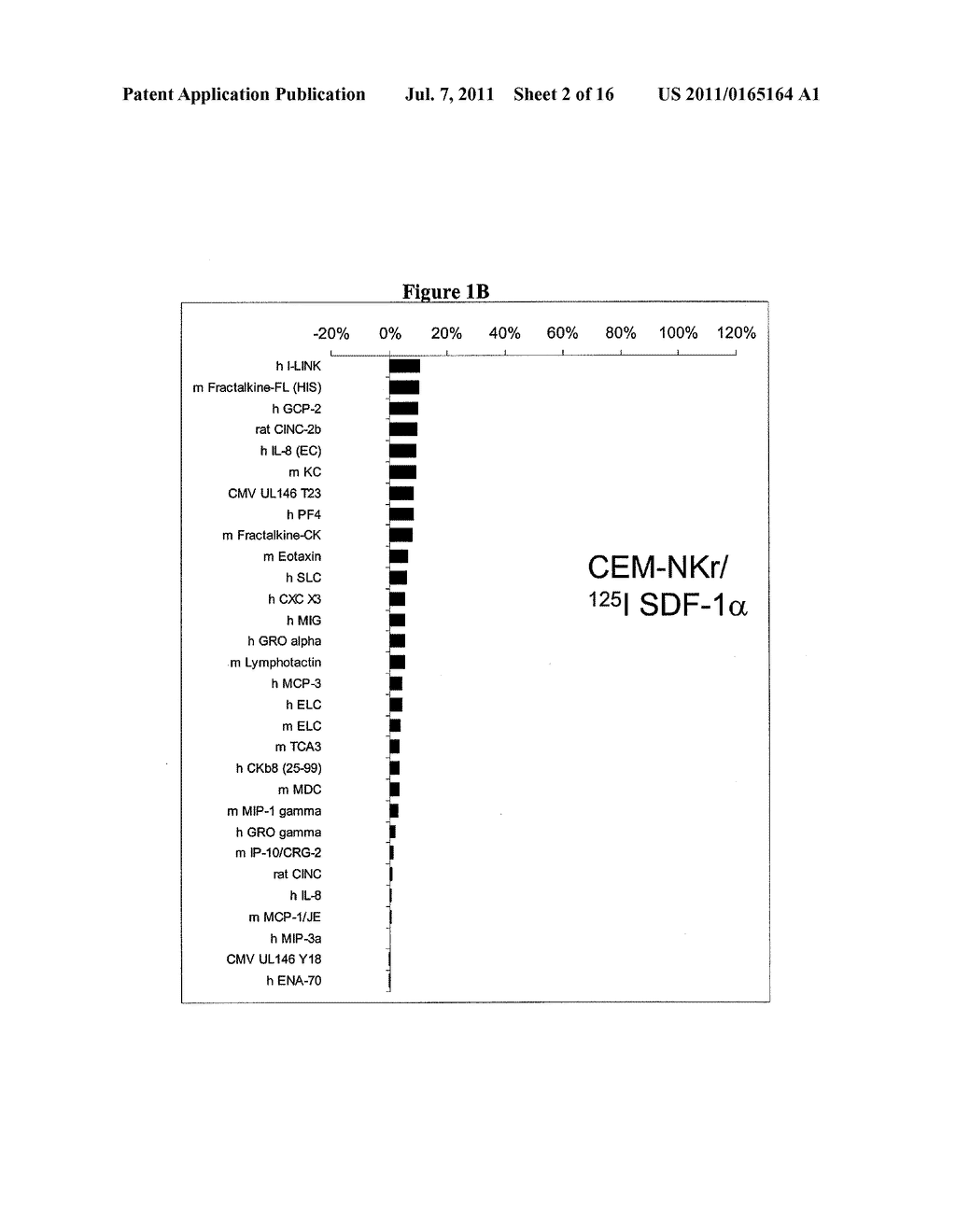 COMPOSITIONS AND METHODS FOR DETECTING AND TREATING DISEASES AND     CONDITIONS RELATED TO CHEMOKINE RECEPTORS - diagram, schematic, and image 03