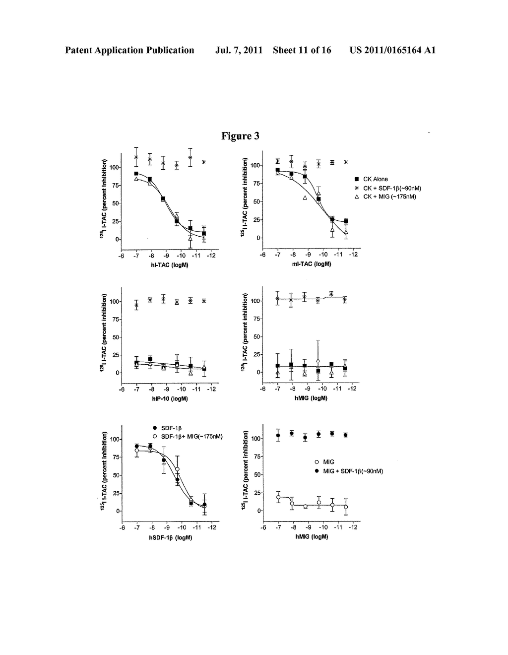 COMPOSITIONS AND METHODS FOR DETECTING AND TREATING DISEASES AND     CONDITIONS RELATED TO CHEMOKINE RECEPTORS - diagram, schematic, and image 12