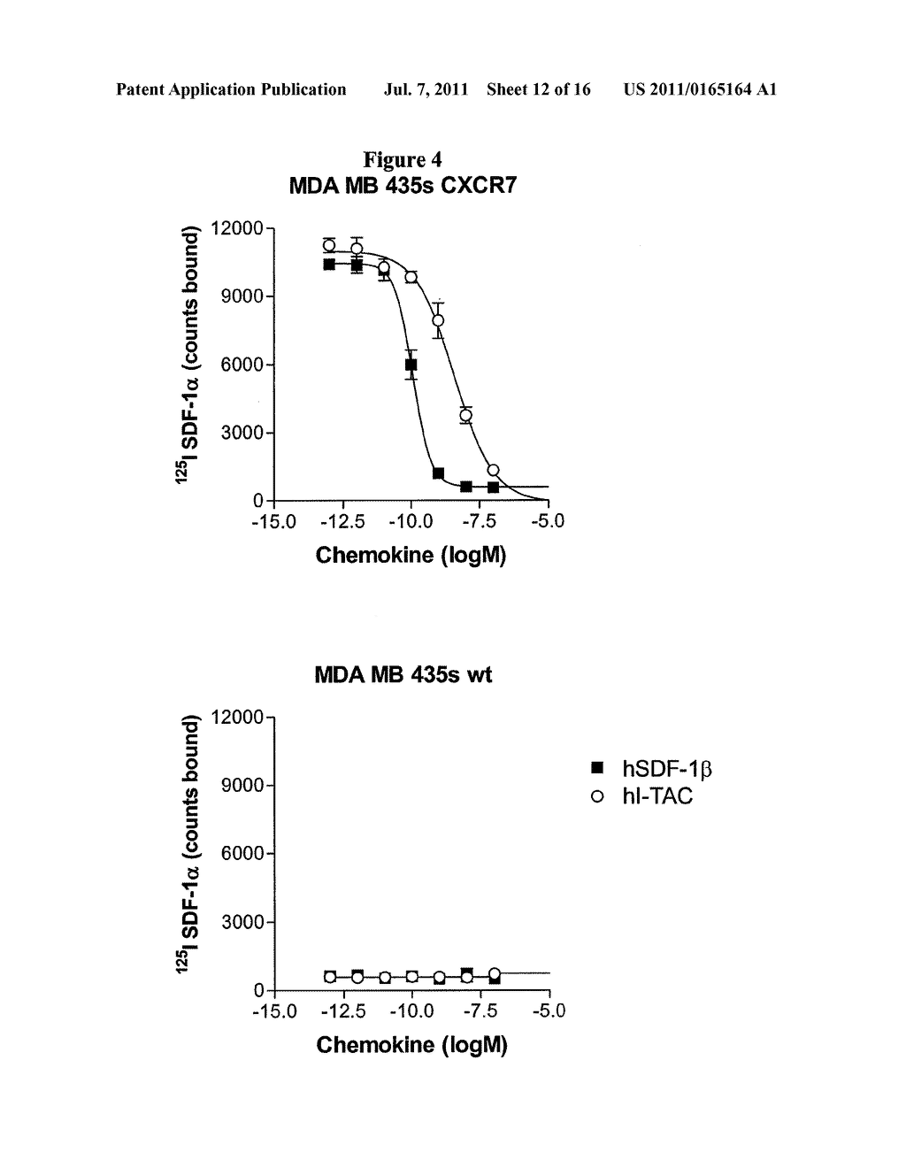 COMPOSITIONS AND METHODS FOR DETECTING AND TREATING DISEASES AND     CONDITIONS RELATED TO CHEMOKINE RECEPTORS - diagram, schematic, and image 13