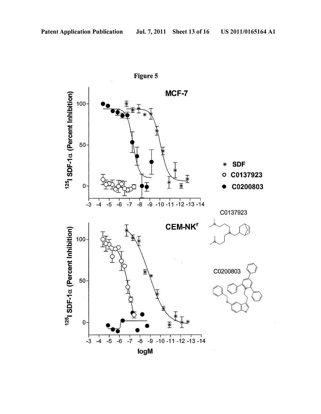 COMPOSITIONS AND METHODS FOR DETECTING AND TREATING DISEASES AND     CONDITIONS RELATED TO CHEMOKINE RECEPTORS - diagram, schematic, and image 14