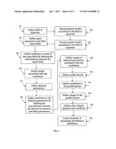Method and System for Analyzing Health Related Data of Patients diagram and image