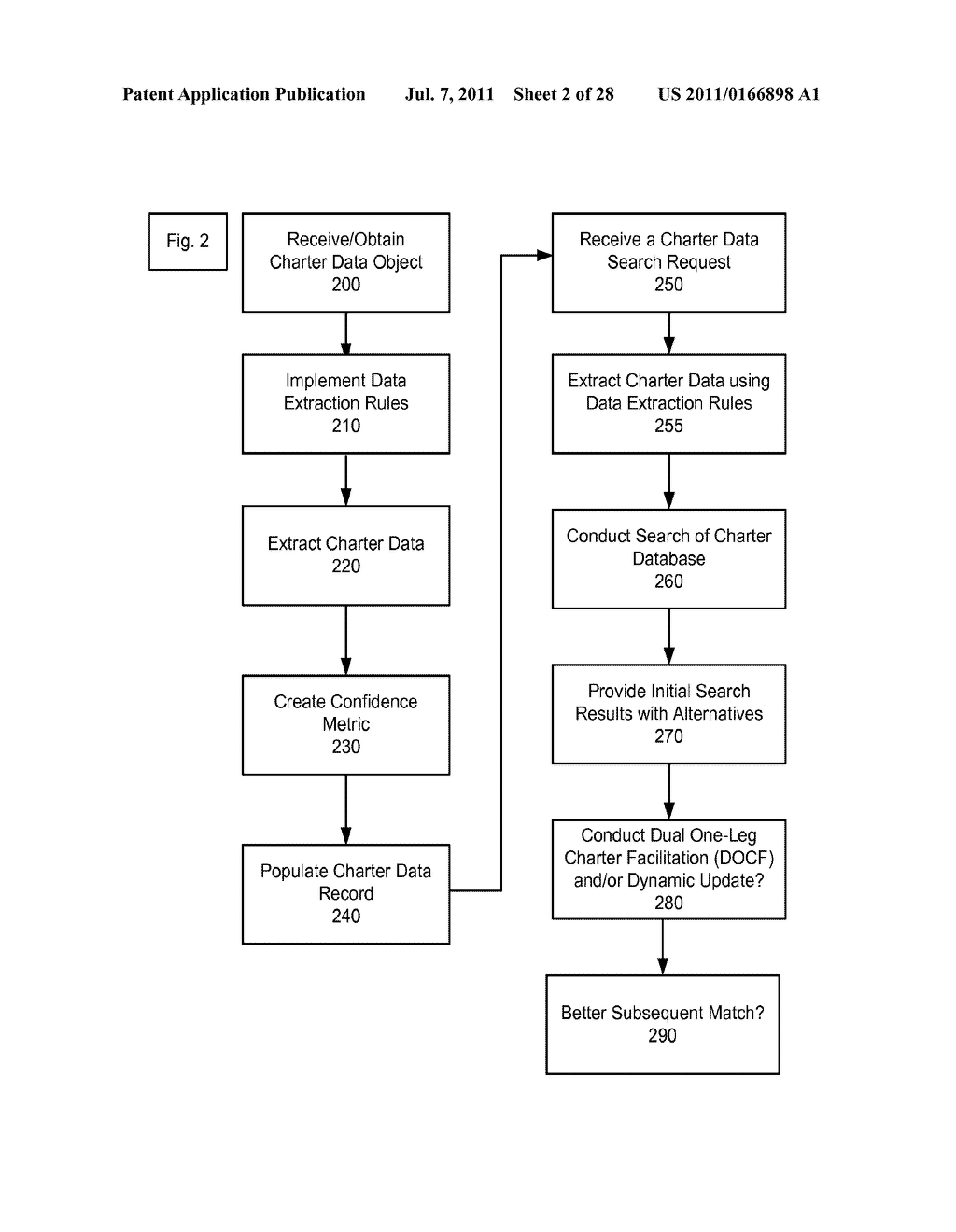 Method, System and Apparatus for Dual One-Leg Facilitation - diagram, schematic, and image 03