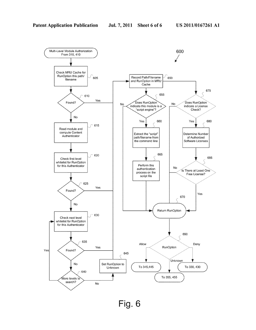 SELECTIVE AUTHORIZATION OF THE LOADING OF DEPENDENT CODE MODULES BY     RUNNING PROCESSES - diagram, schematic, and image 07