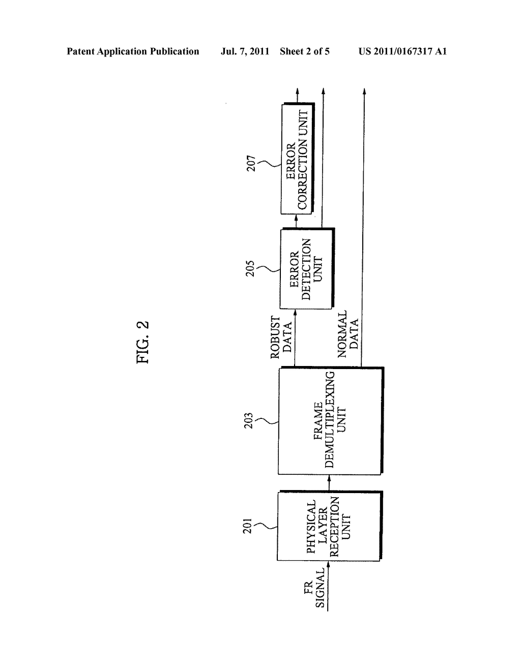 APPARATUS FOR ADAPTABLE/VARIABLE TYPE MODULATION AND DEMODULATION IN     DIGITAL TX/RX SYSTEM - diagram, schematic, and image 03