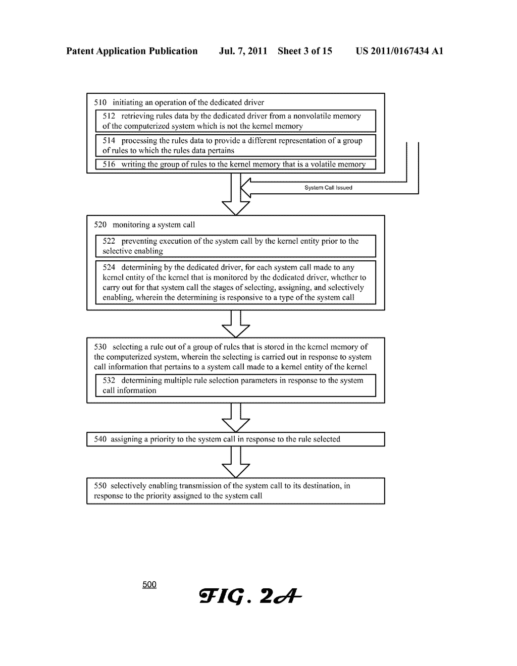 SYSTEM AND METHOD FOR REACTING TO SYSTEM CALLS MADE TO A KERNAL OF THE     SYSTEM - diagram, schematic, and image 04