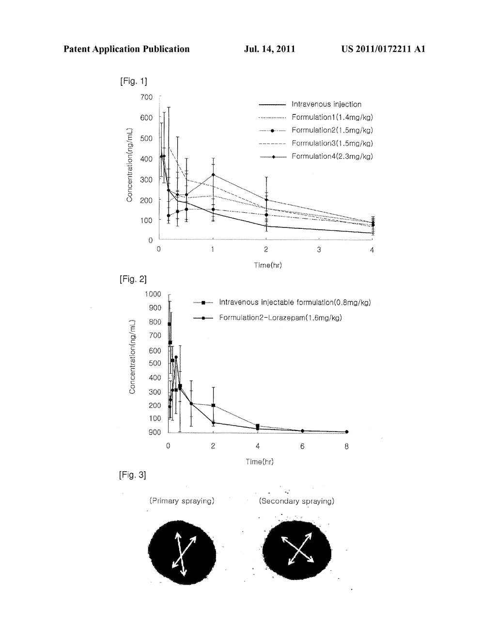 Transnasal Anticonvulsive Pharmaceutical Composition Comprising Poorly     Soluble Anticonvulsant - diagram, schematic, and image 02