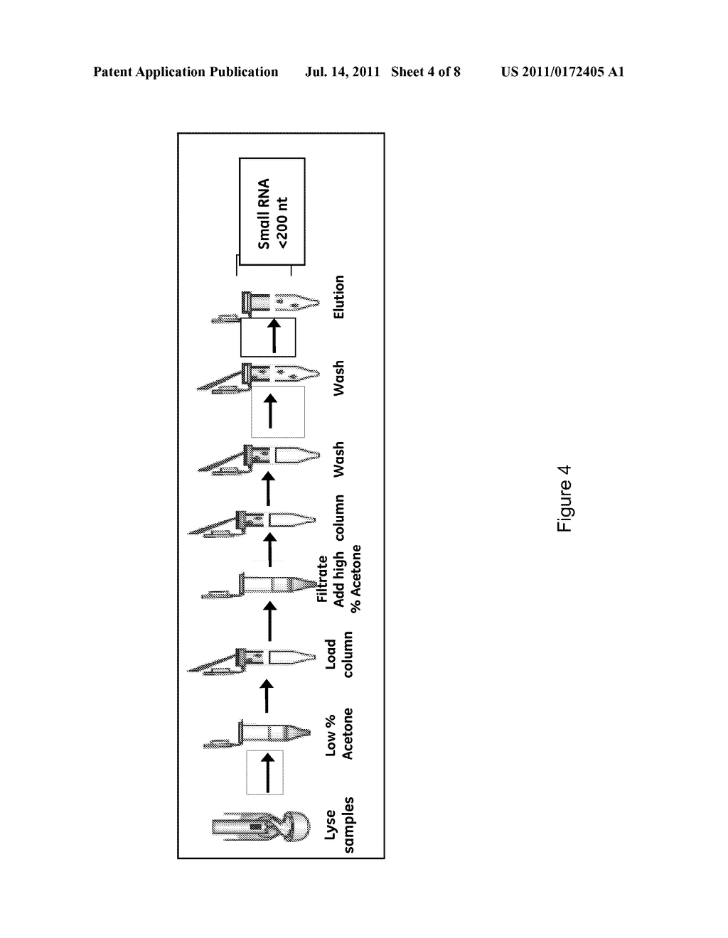 method for small rna isolation diagram schematic and image 05