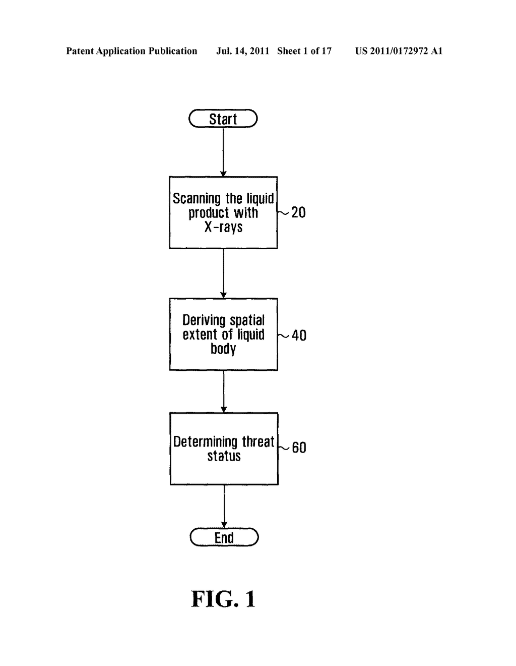 METHOD AND APPARATUS FOR ASSSESSING PROPERTIES OF LIQUIDS BY USING X-RAYS - diagram, schematic, and image 02
