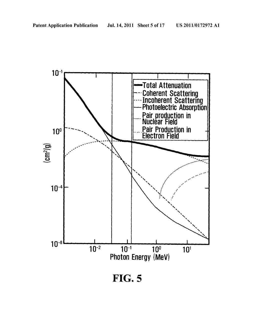 METHOD AND APPARATUS FOR ASSSESSING PROPERTIES OF LIQUIDS BY USING X-RAYS - diagram, schematic, and image 06