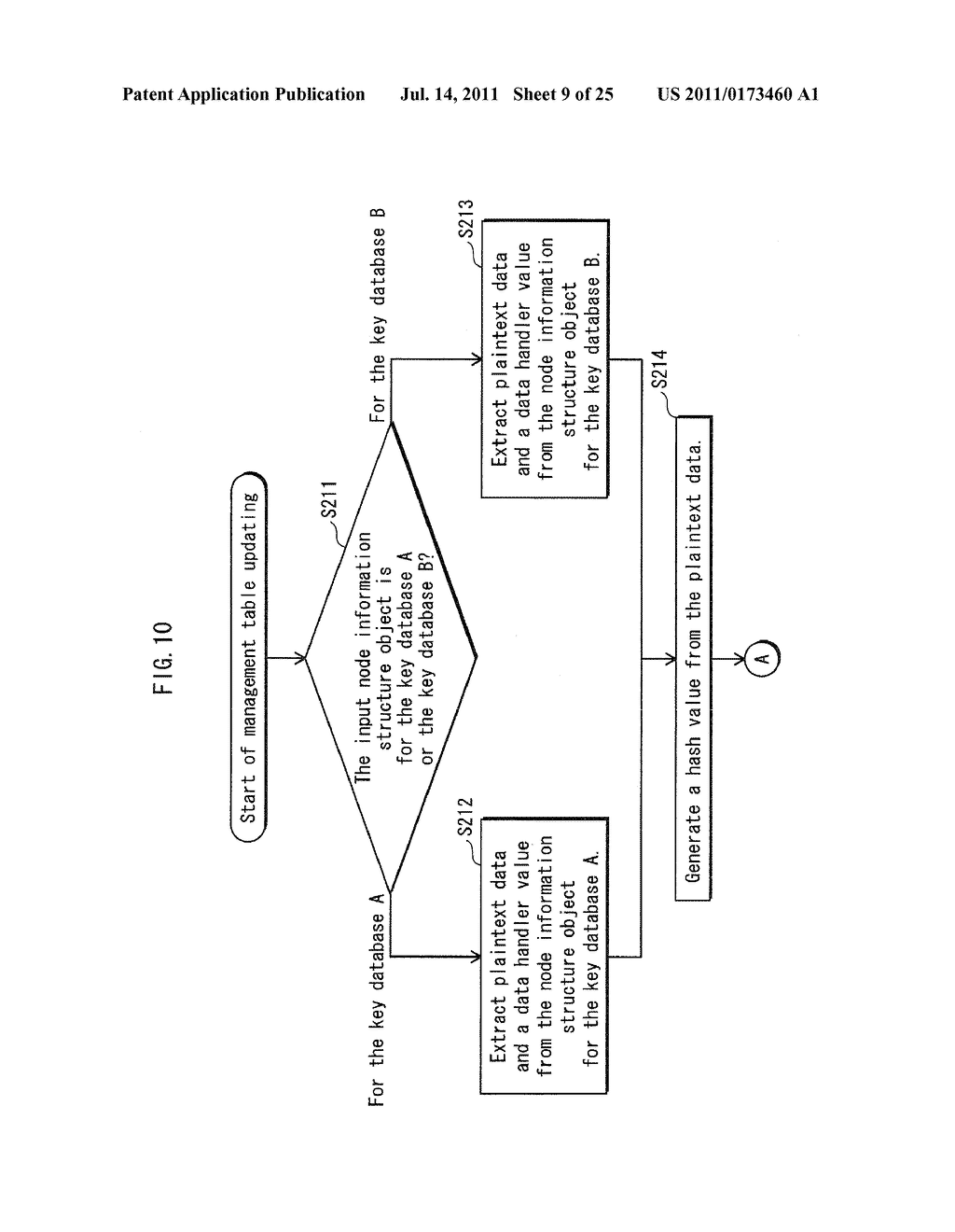 INFORMATION PROCESSING DEVICE, METHOD, PROGRAM, AND INTEGRATED CIRCUIT - diagram, schematic, and image 10