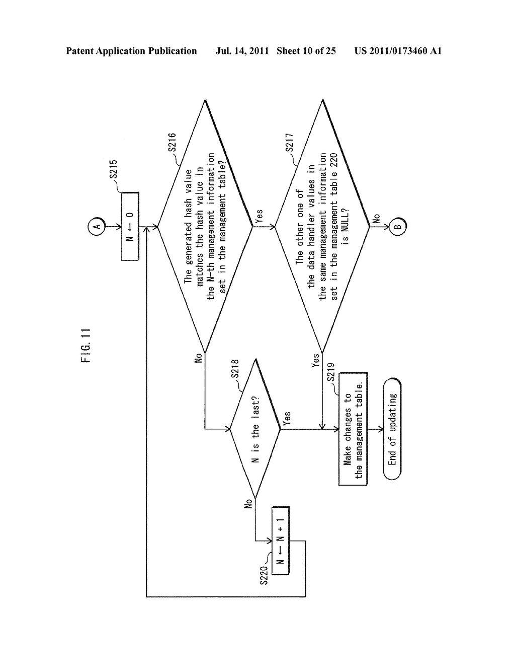 INFORMATION PROCESSING DEVICE, METHOD, PROGRAM, AND INTEGRATED CIRCUIT - diagram, schematic, and image 11