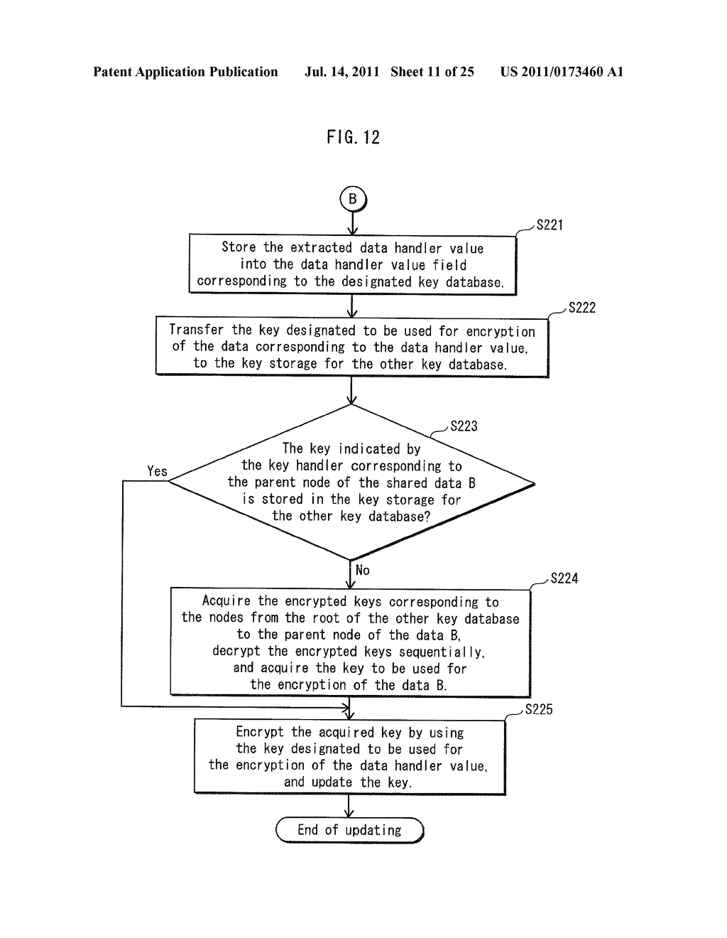 INFORMATION PROCESSING DEVICE, METHOD, PROGRAM, AND INTEGRATED CIRCUIT - diagram, schematic, and image 12