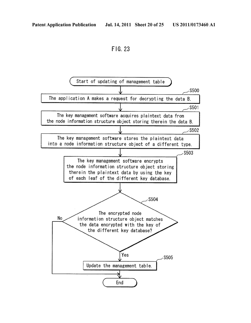 INFORMATION PROCESSING DEVICE, METHOD, PROGRAM, AND INTEGRATED CIRCUIT - diagram, schematic, and image 21