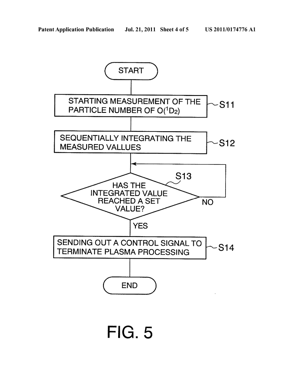 PLASMA PROCESSING APPARATUS, PLASMA PROCESSING METHOD AND END POINT     DETECTION METHOD - diagram, schematic, and image 05