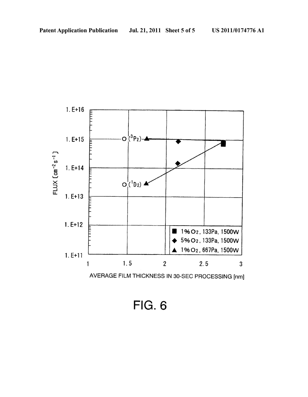 PLASMA PROCESSING APPARATUS, PLASMA PROCESSING METHOD AND END POINT     DETECTION METHOD - diagram, schematic, and image 06
