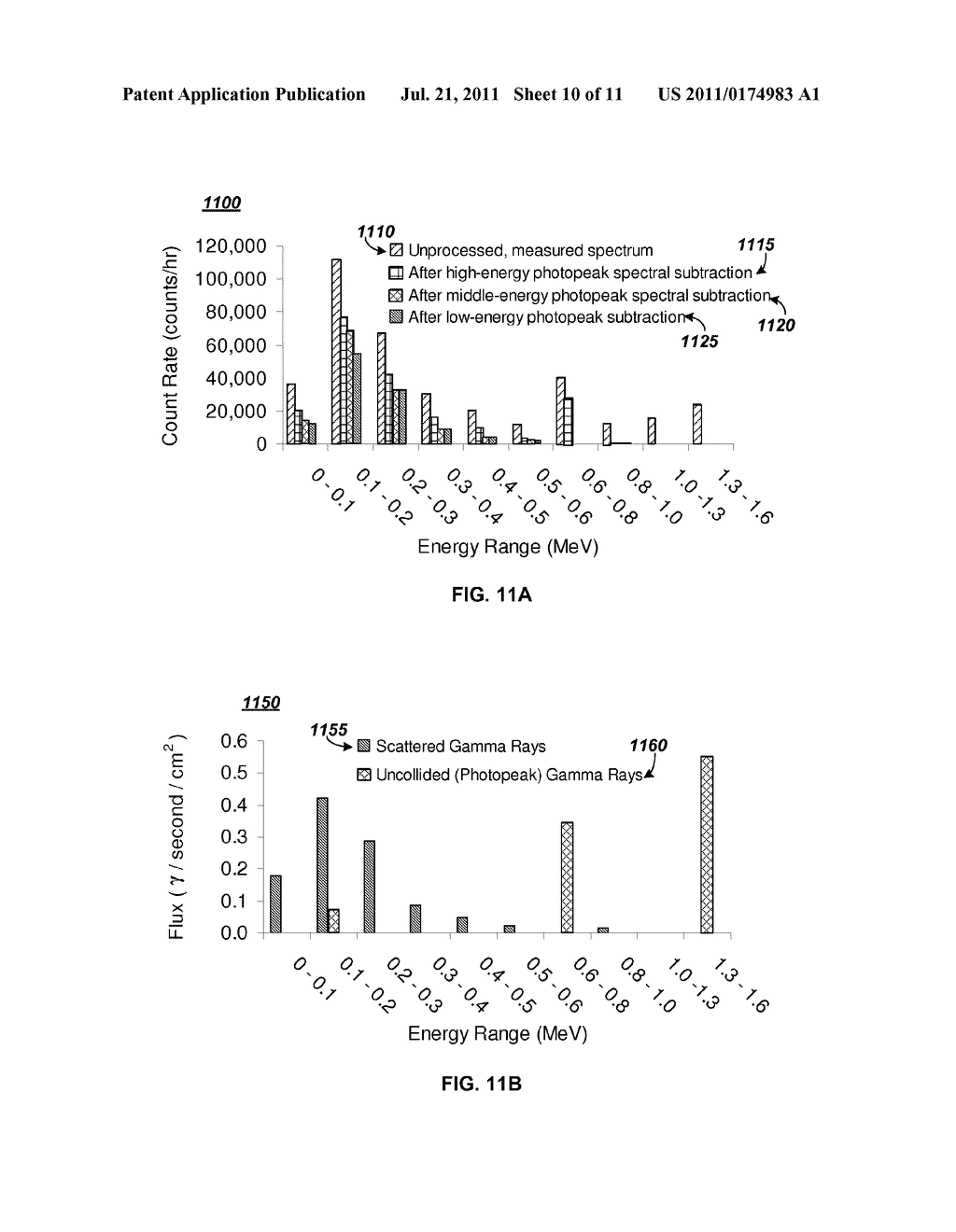 System And Method For Acquiring Radiation Spectral Data In A Radiation     Field And Determining Effective Dose Rate And Identifying Sources Of     Localized Radiation - diagram, schematic, and image 11