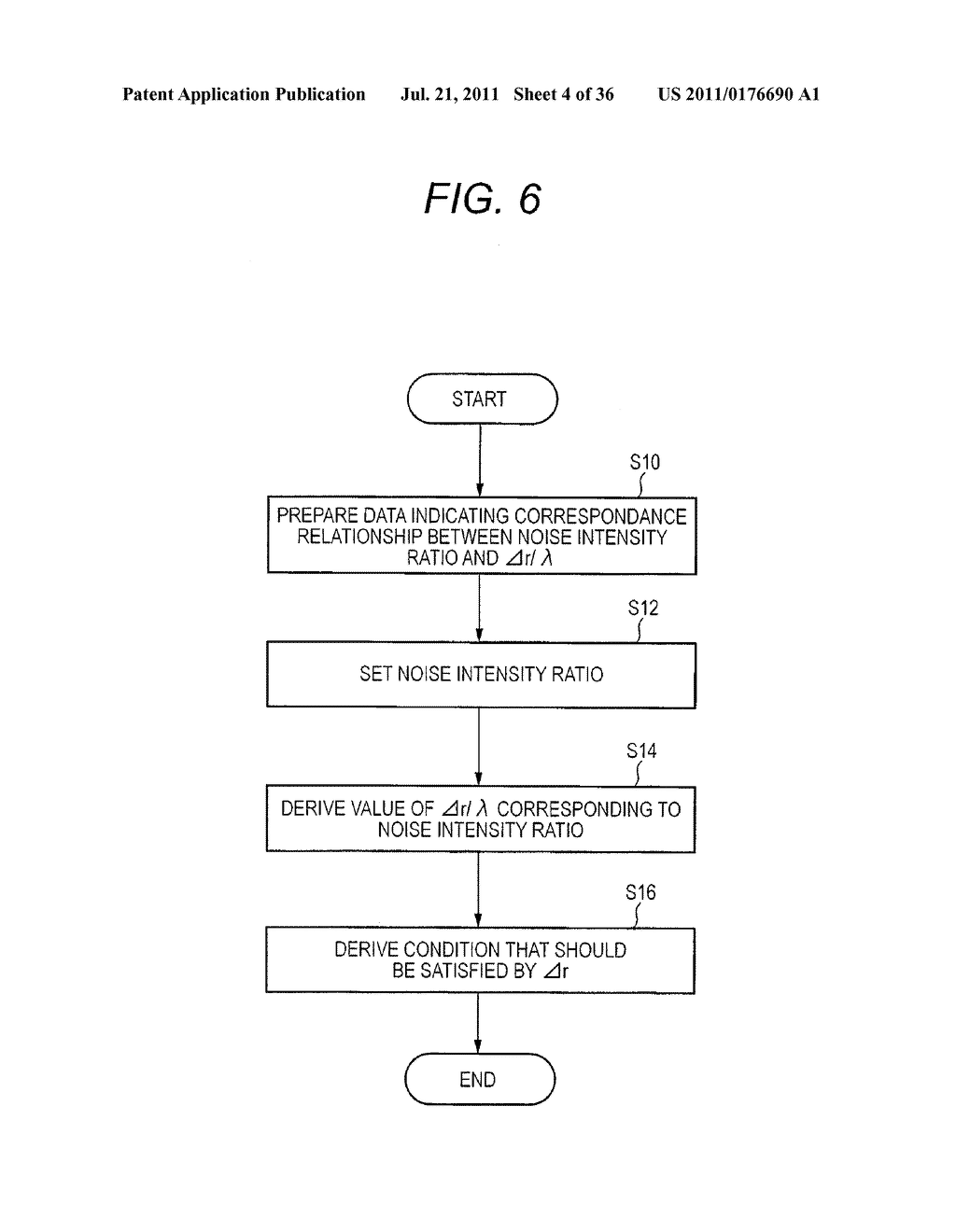 Integrated Circuit Classification Integrated Circuit Device