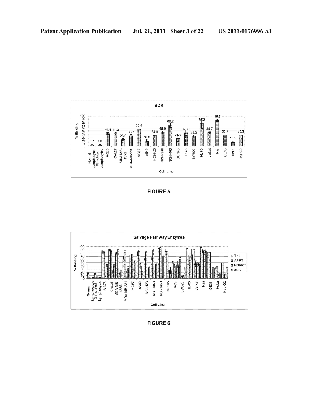 COMPOSITIONS AND METHODS FOR CANCER MANAGEMENT USING ANTIBODIES BINDING TO     NUCLEOTIDE SALVAGE PATHWAY ENZYMES AND COMPLEXES THEREOF - diagram, schematic, and image 04