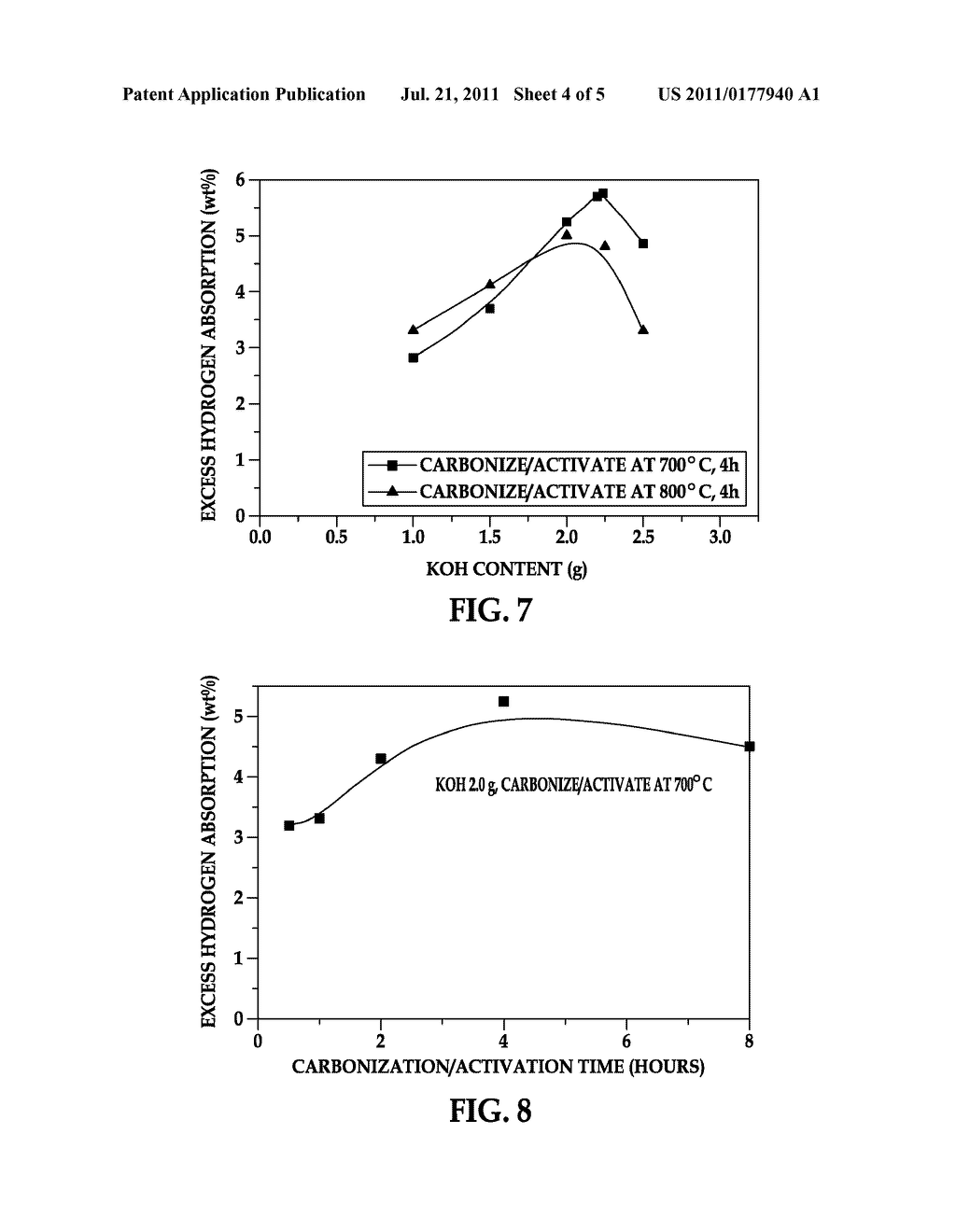 MICROPOROUS CARBON AND METHOD FOR MAKING THE SAME - diagram, schematic, and image 05