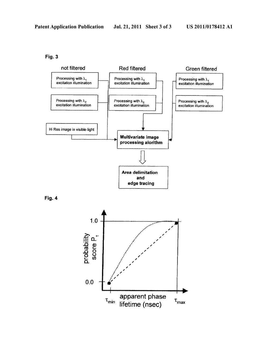 CANCEROUS OR PRE-CANCEROUS TISSUE VISUALIZATION METHOD AND DEVICE - diagram, schematic, and image 04