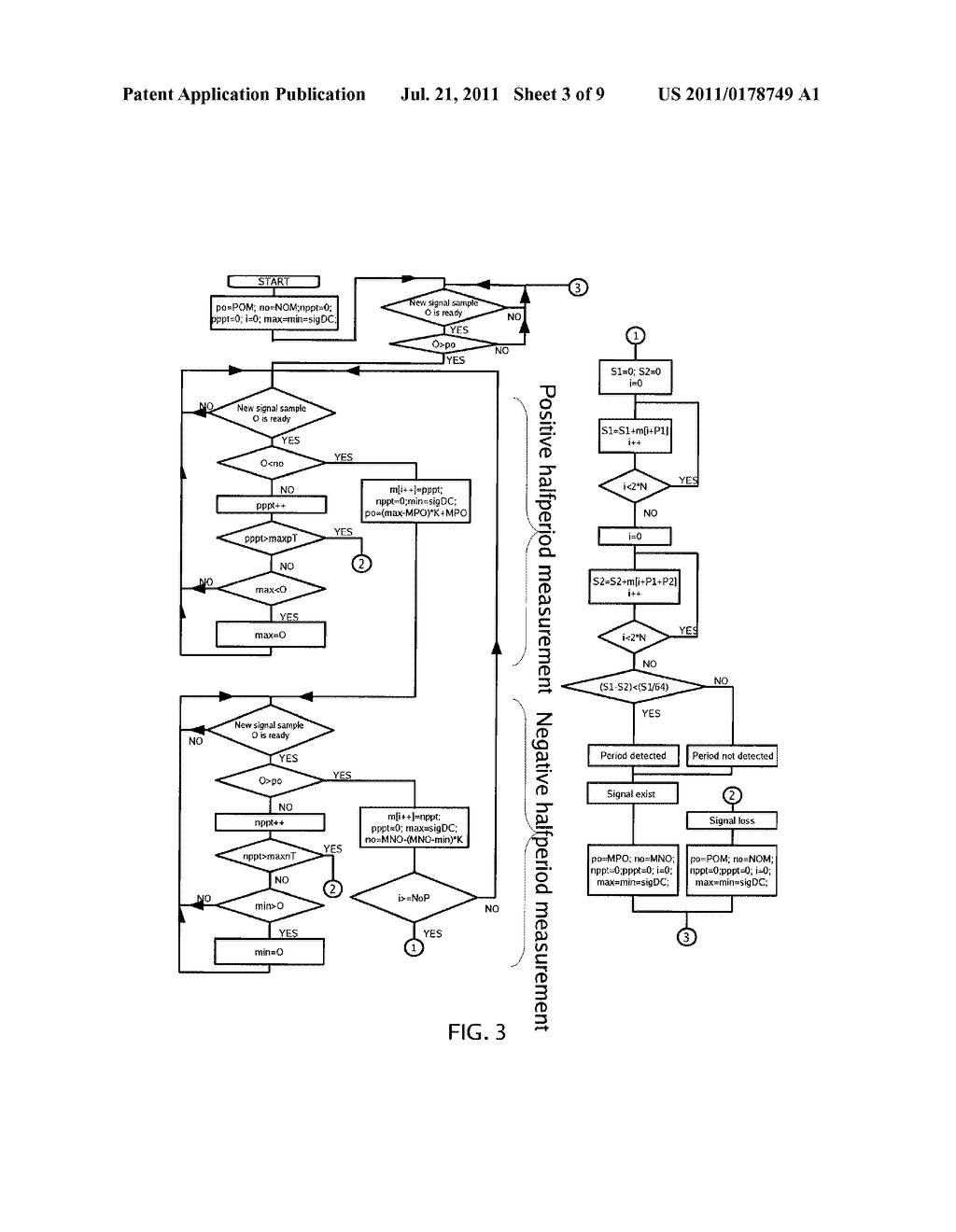Adaptive Triggers Method for MIDI Signal Period Measuring - diagram