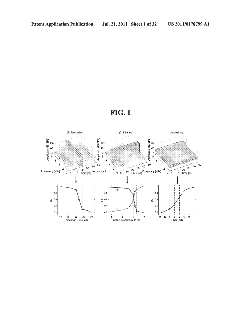 METHODS AND SYSTEMS FOR IDENTIFYING SPEECH SOUNDS USING MULTI-DIMENSIONAL     ANALYSIS - diagram, schematic, and image 02