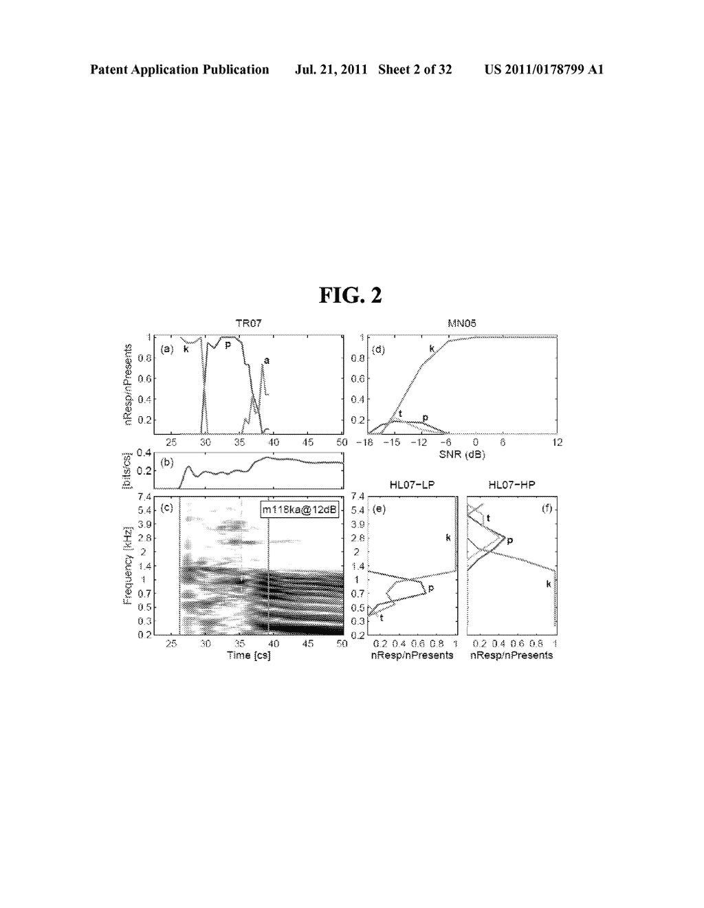 METHODS AND SYSTEMS FOR IDENTIFYING SPEECH SOUNDS USING MULTI-DIMENSIONAL     ANALYSIS - diagram, schematic, and image 03
