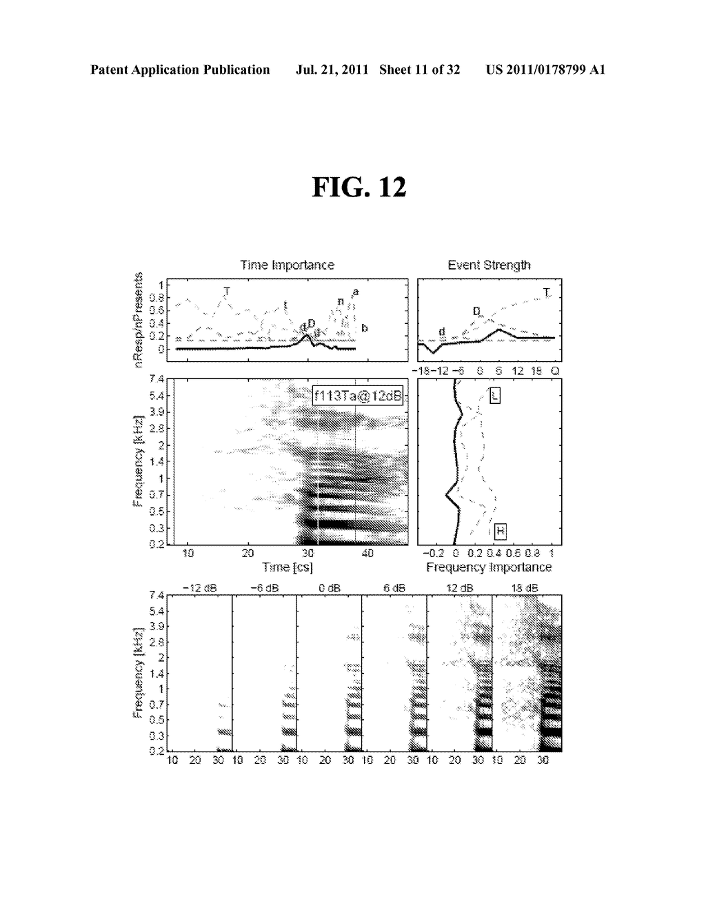 METHODS AND SYSTEMS FOR IDENTIFYING SPEECH SOUNDS USING MULTI-DIMENSIONAL     ANALYSIS - diagram, schematic, and image 12