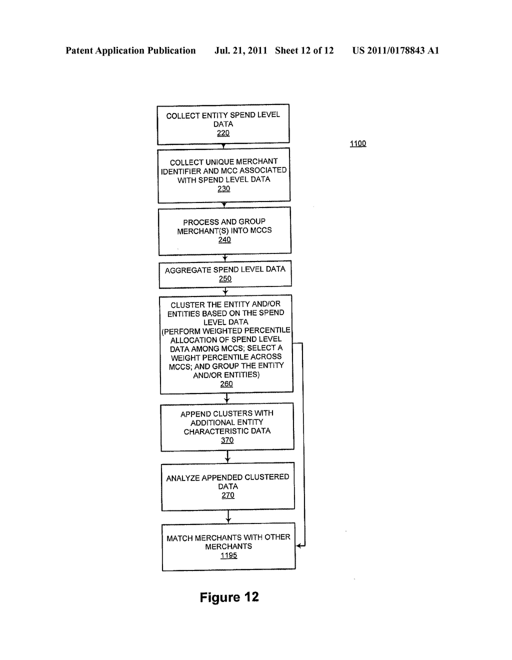 SYSTEM AND METHOD FOR USING SPEND BEHAVIOR TO IDENTIFY A POPULATION OF     CONSUMERS THAT MEET A SPECIFIED CRITERIA - diagram, schematic, and image 13