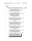 SYSTEM AND METHOD FOR DEVELOPING, IMPLEMENTING, AND MONITORING A DYNAMIC     SCALABLE PHILANTHROPIC INFRASTRUCTURE THAT MOTIVATES AND EMPOWERS     INDIVIDUALS TO ENGAGE IN AND MANAGE DESIRED CUSTOMIZABLE PHILANTHROPIC     ACTIVITIES diagram and image