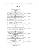 METHOD FOR SCALAR MULTIPLICATION, METHOD FOR EXPONENTIATION, RECORDING     MEDIUM RECORDING SCALAR MULTIPLICATION PROGRAM, RECORDING MEDIUM     RECORDING EXPONENTIATION PROGRAM diagram and image