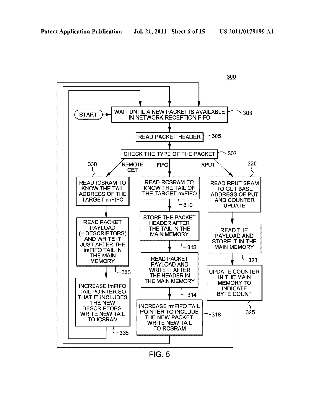 SUPPORT FOR NON-LOCKING PARALLEL RECEPTION OF PACKETS BELONGING TO THE     SAME RECEPTION FIFO - diagram, schematic, and image 07