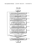 POSITION DETECTING SYSTEM AND POSITION DETECTING METHOD diagram and image