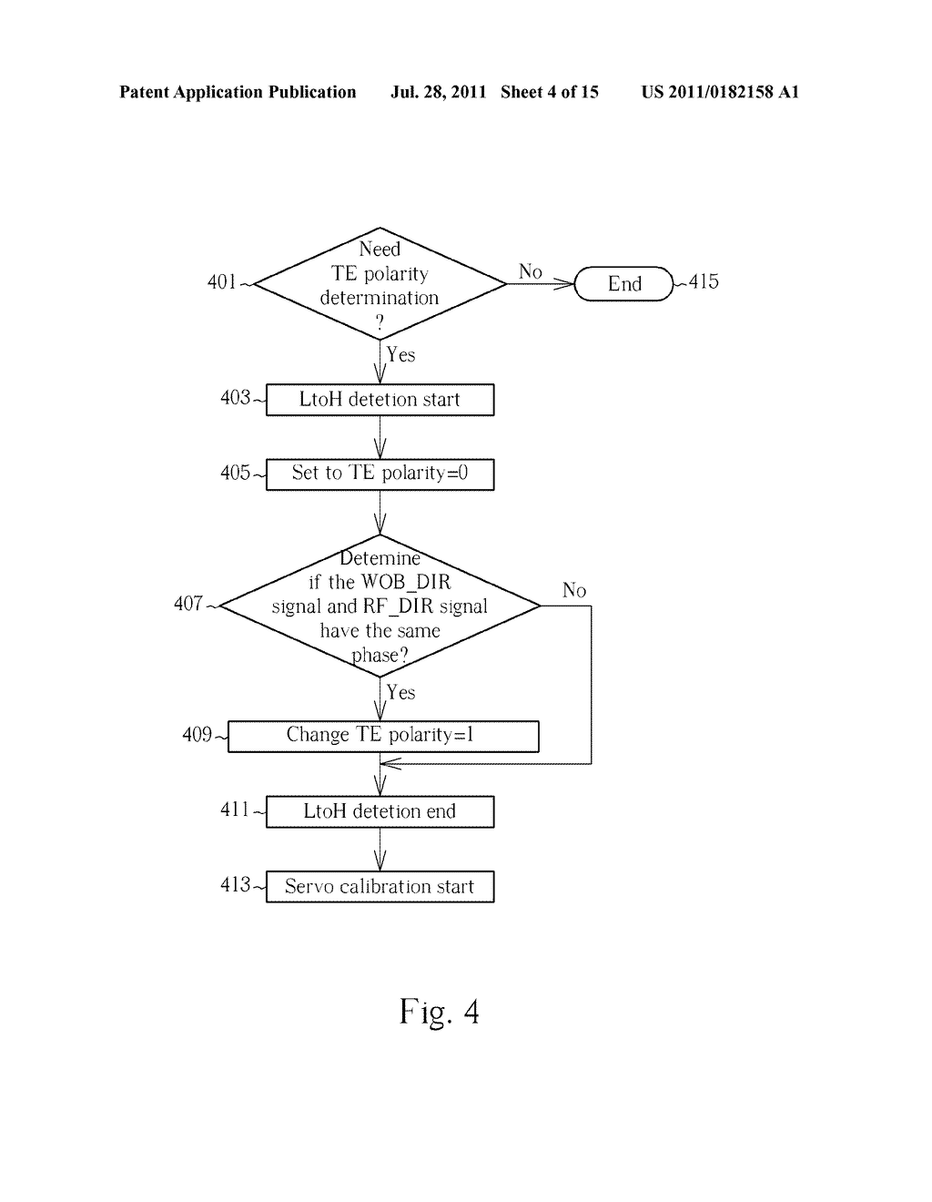 TE SIGNAL POLARITY DETERMINING SYSTEM AND RELATED METHOD THEREOF - diagram, schematic, and image 05