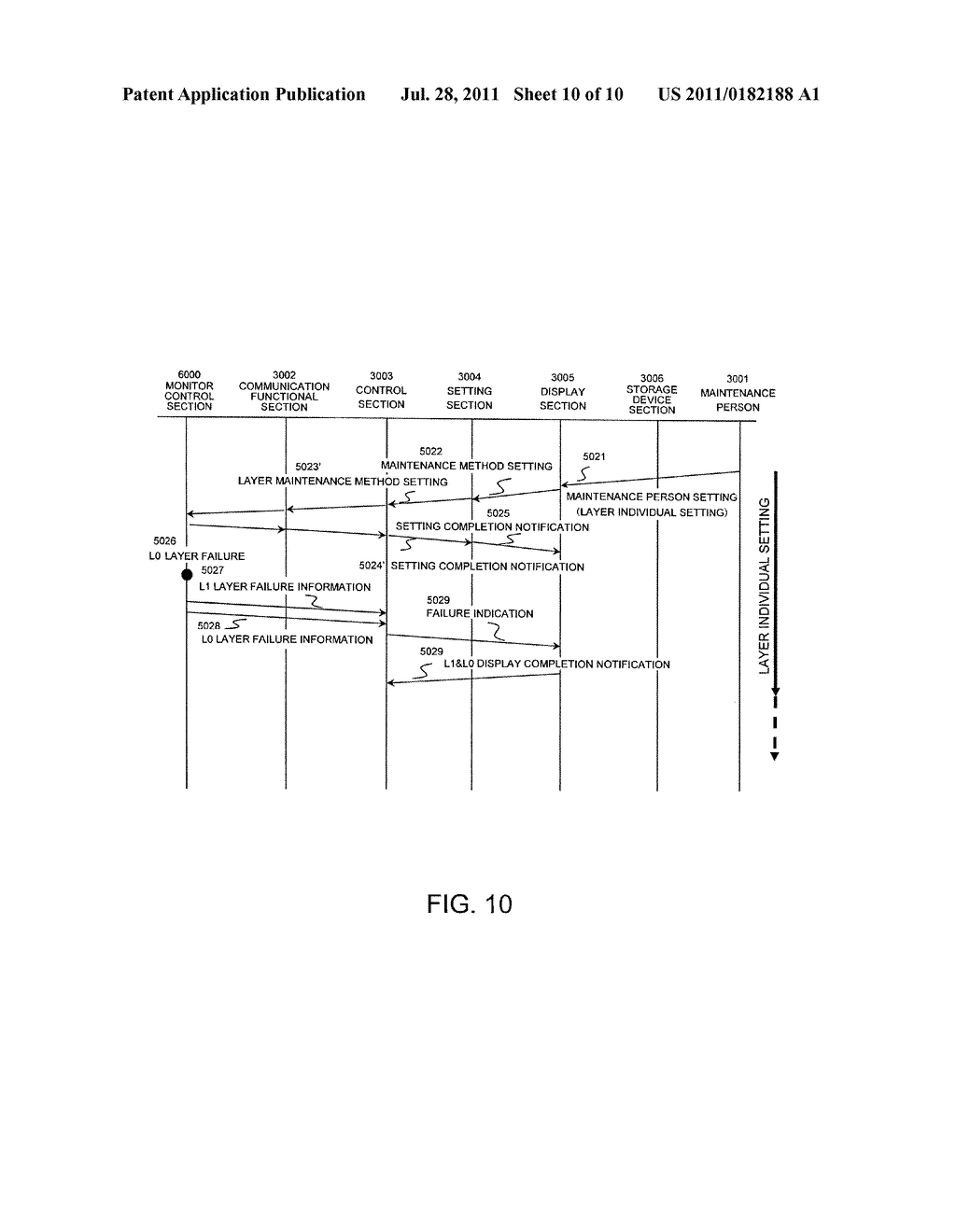 FAILURE DISPLAY METHOD, FAILURE SETTING DEVICE AND MONITOR CONTROL DEVICE - diagram, schematic, and image 11