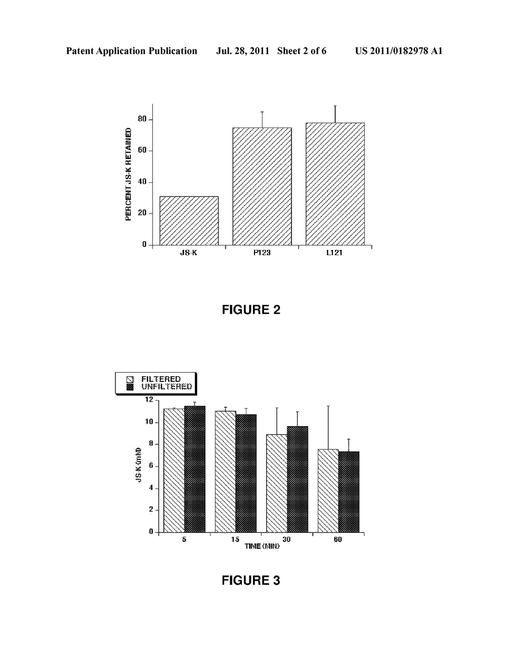 ACTIVATED NITRIC OXIDE DONORS AND METHODS OF MAKING AND USING THEREOF - diagram, schematic, and image 03
