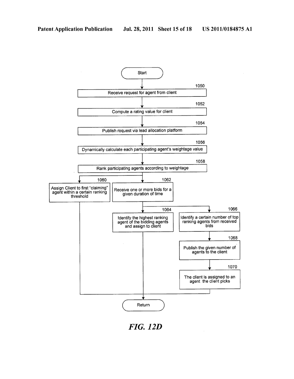 LEAD ALLOCATION IN REAL ESTATE APPLICATIONS USING DYNAMIC AGENT ALLOCATION     WEIGHTAGES - diagram, schematic, and image 16