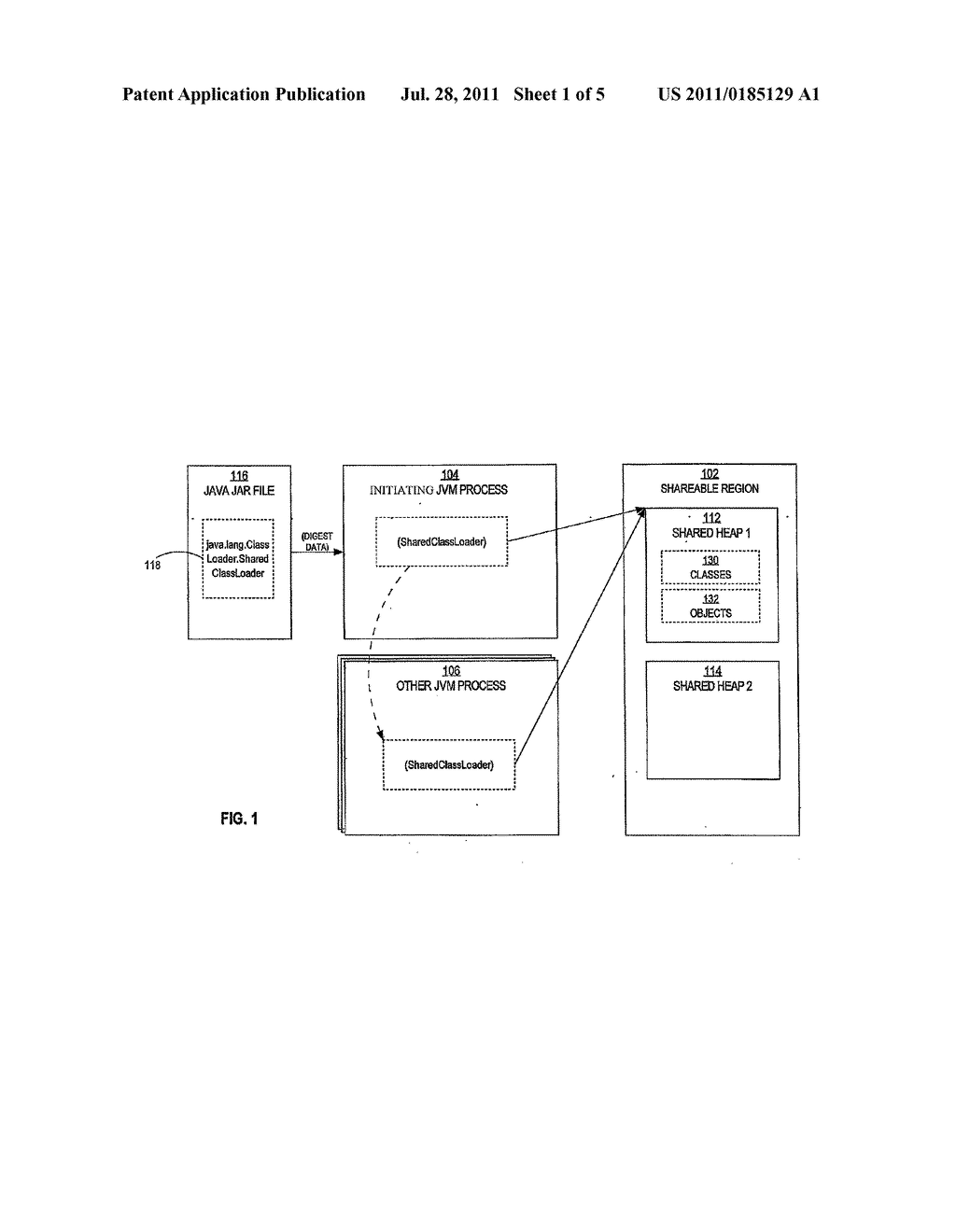 Secondary Java Heaps In Shared Memory Diagram Schematic And Image 02