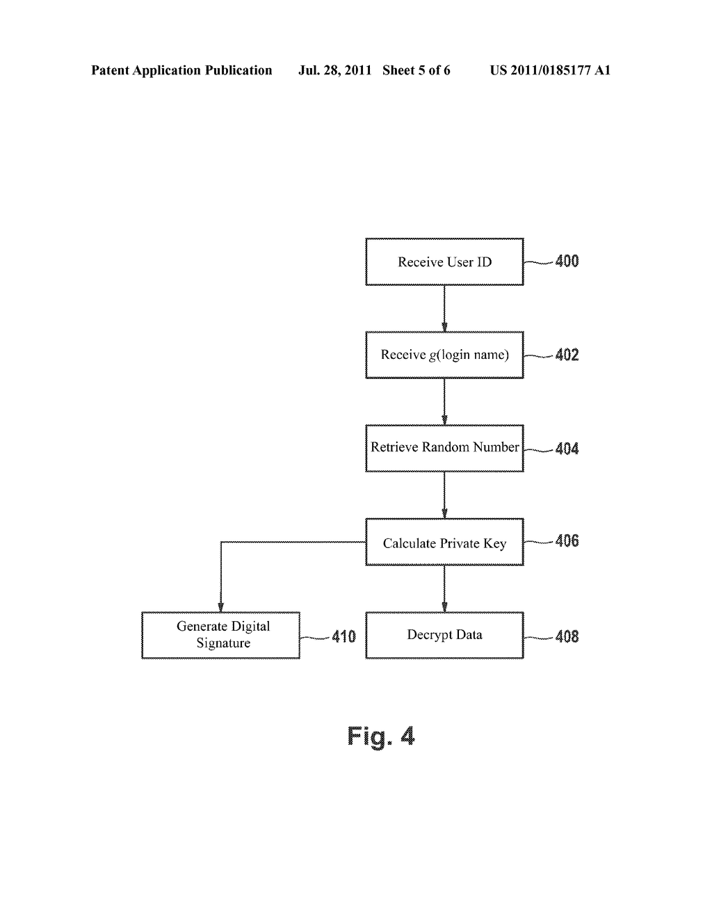 Method for generating an asymmetric cryptographic key pair and its     application - diagram, schematic, and image 06