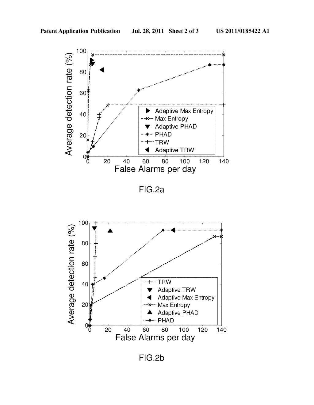 Method and system for adaptive anomaly-based intrusion detection - diagram, schematic, and image 03