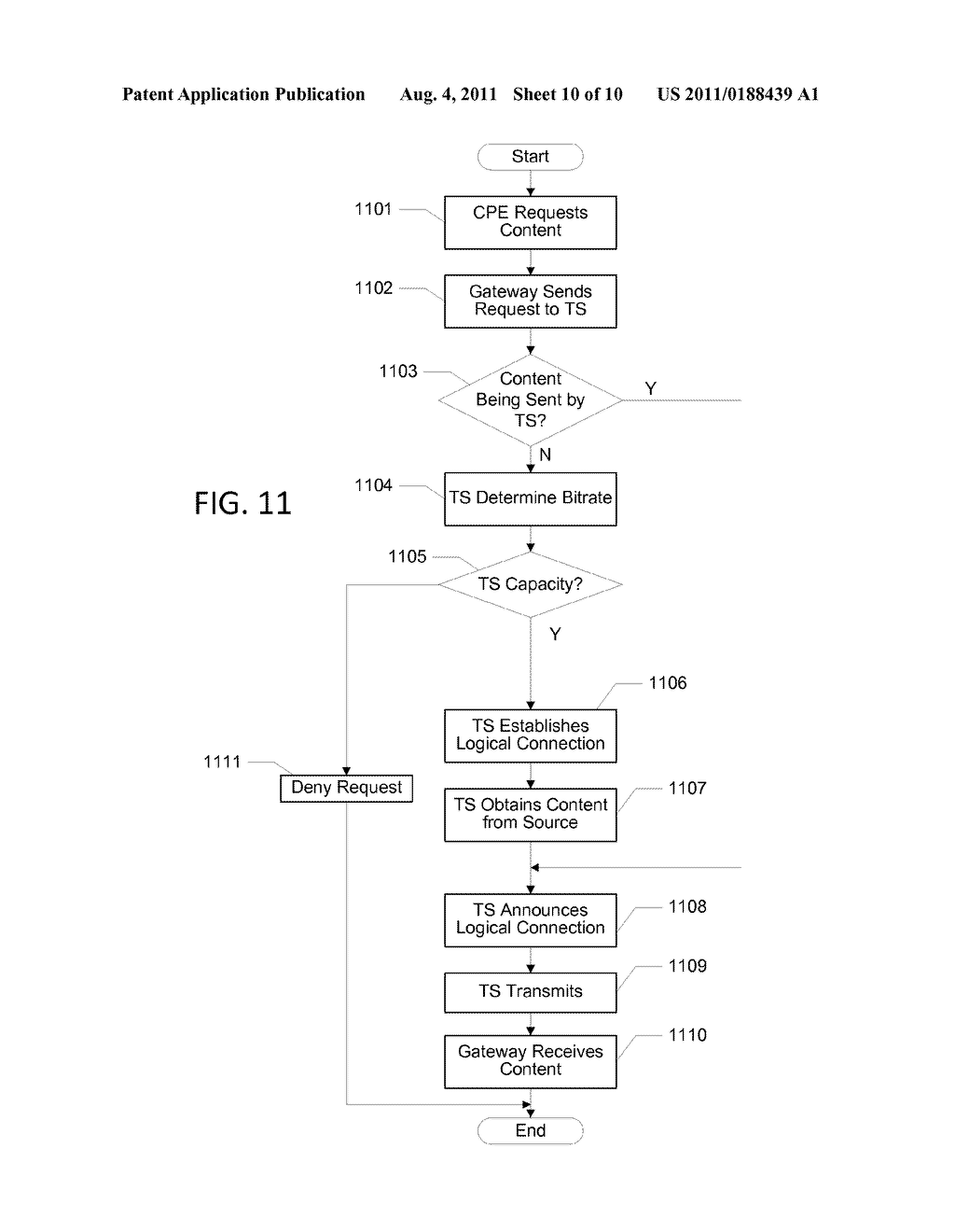 CONTROL PLANE ARCHITECTURE FOR MULTICAST CACHE-FILL - diagram, schematic, and image 11