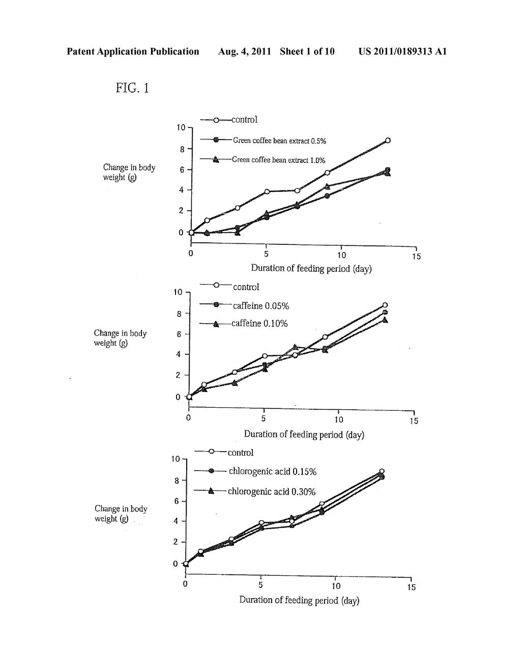 Method of using a green coffee bean extract to promote carnitine     palmitoyltransferase activity - diagram, schematic, and image 02
