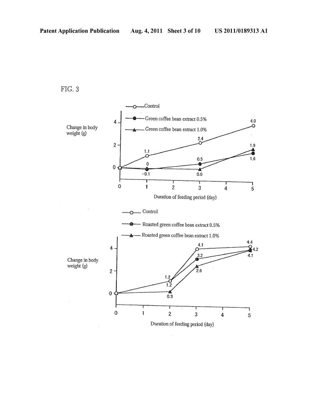 Method of using a green coffee bean extract to promote carnitine     palmitoyltransferase activity - diagram, schematic, and image 04