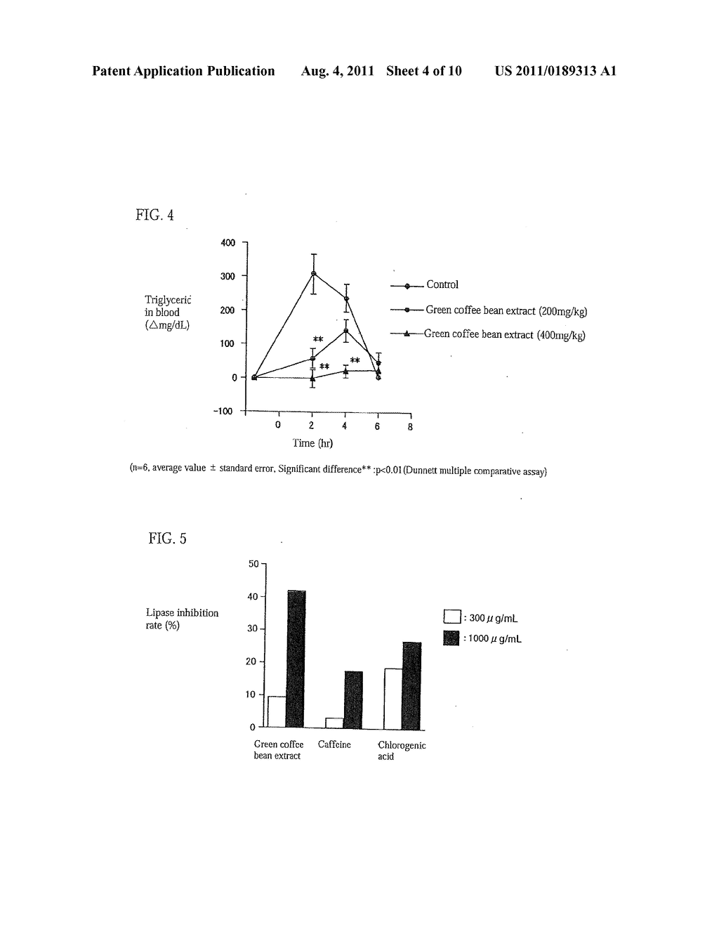 Method of using a green coffee bean extract to promote carnitine     palmitoyltransferase activity - diagram, schematic, and image 05