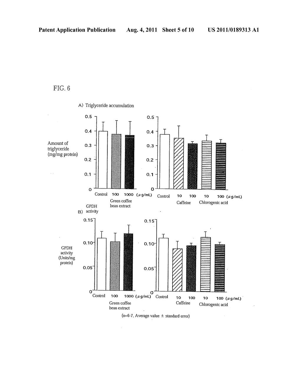 Method of using a green coffee bean extract to promote carnitine     palmitoyltransferase activity - diagram, schematic, and image 06